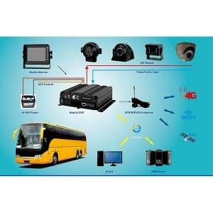 4 Channel HDD Mobile DVR Camera Kit System