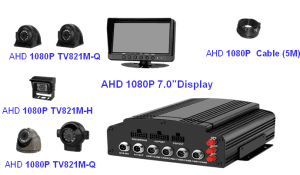 6Channel HDD Mobile DVR SYSTEM