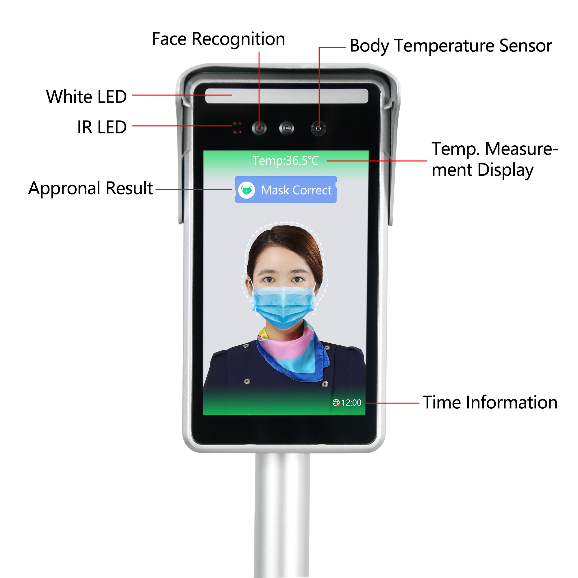 Human Body Temperature Thermal Camera - Floor-Standing Support Multiple Languages Attendance Function Face Recognize Smart Temperature Thermal Camera – HDV