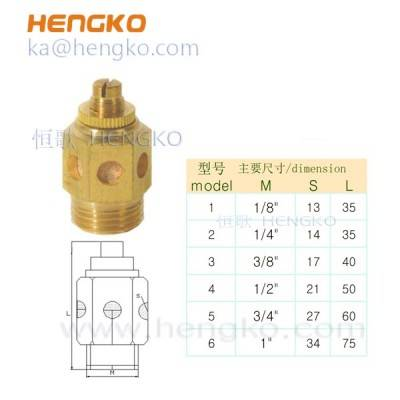 HPDK With screwdriver adjustment flow control exhaust muffler acceptable sound level air valves, sintered bronze