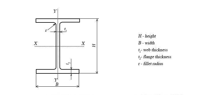 specification of steel beam_看图王.web