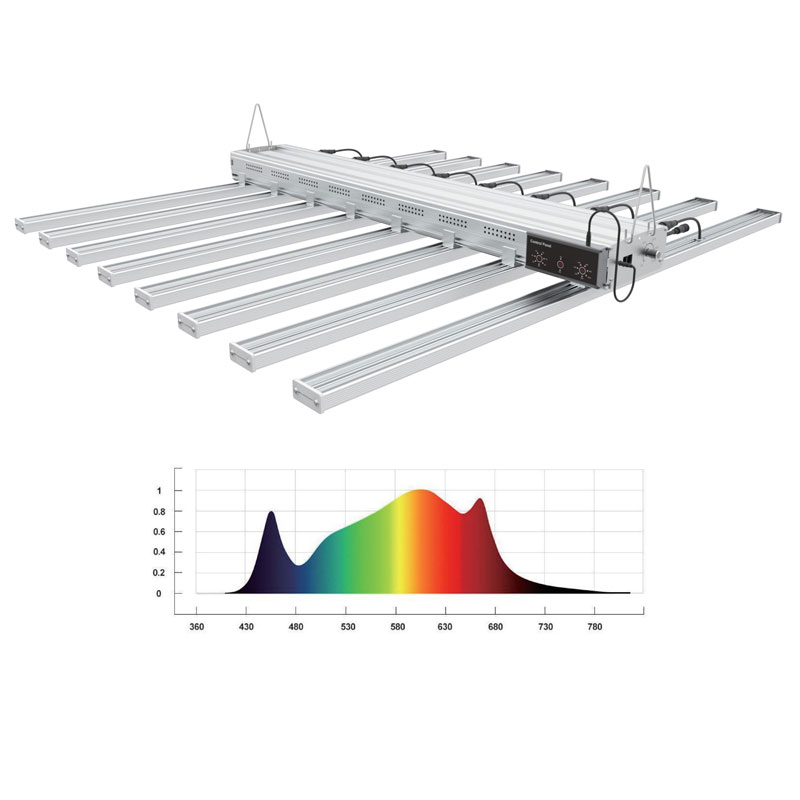 Reasonable price Good Led Grow Lights - ARC HIBALO Z2 SERIES – Archibald
