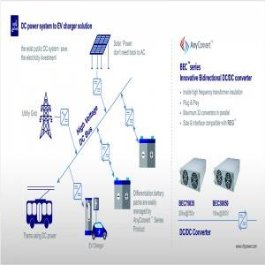 New Delivery for	Bidirectional Dc Dc Converter	-
