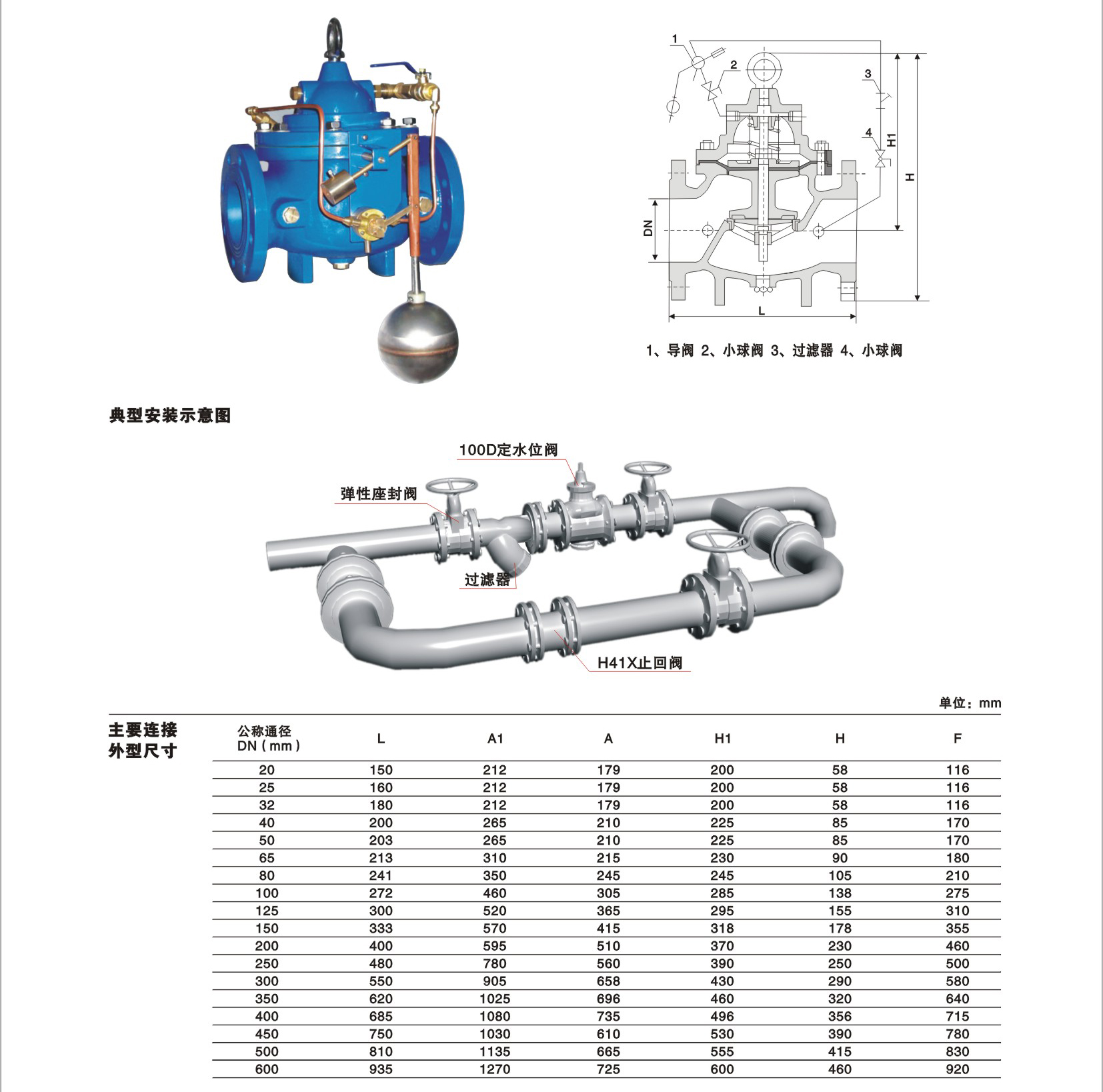 Electrically Operated Series Water Control Valve Featured Image