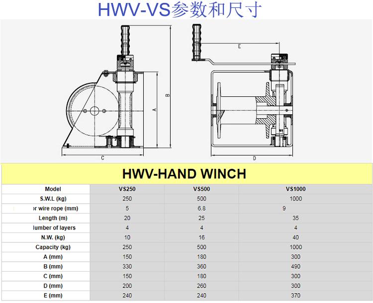 HWV-VS