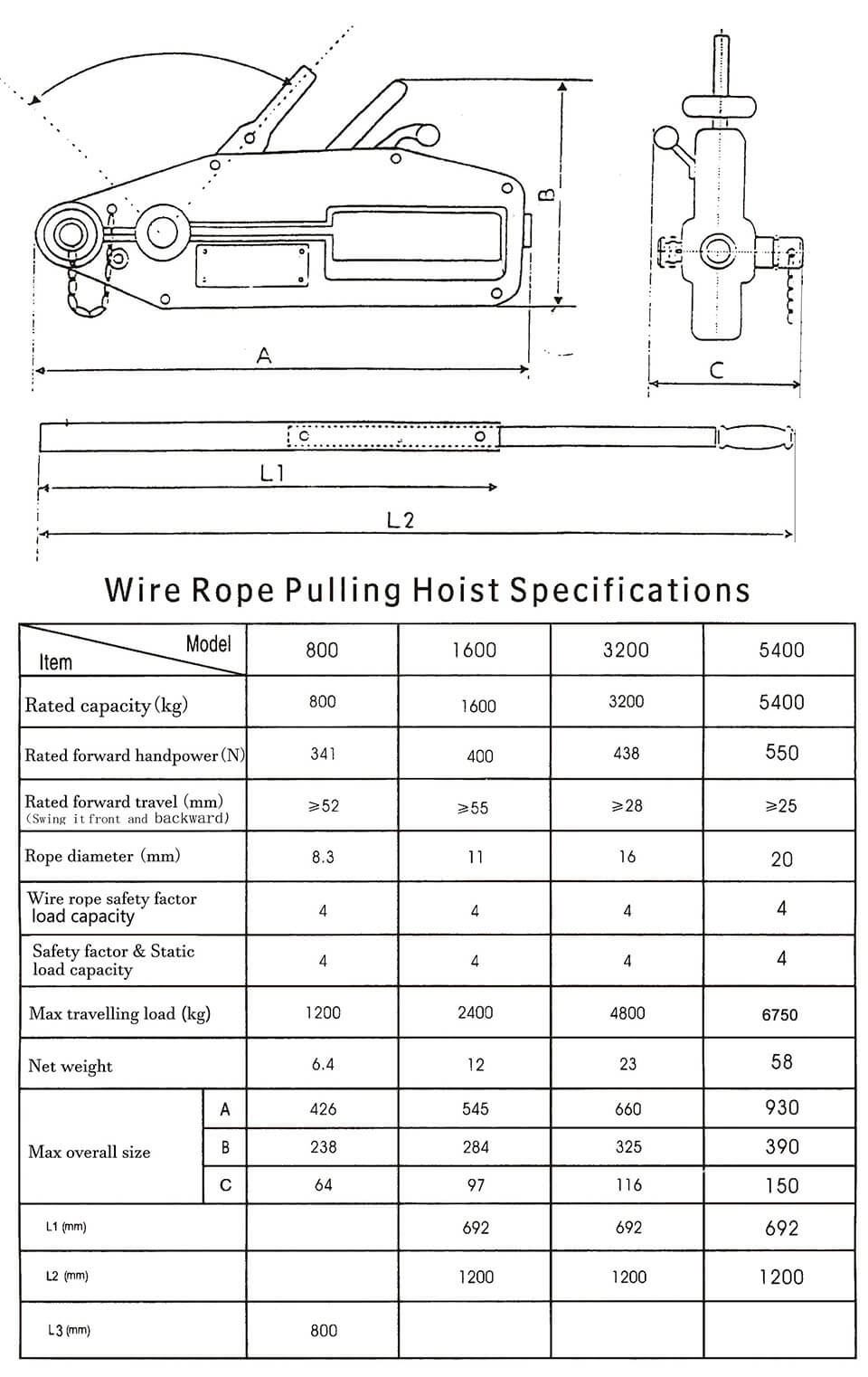 Tirforwire rope pulling hoist
