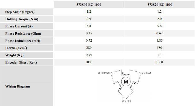 1PC NEMA23 Closed Loop Stepper Motor Driver Controller 24-60VDC HBS57 LONGS