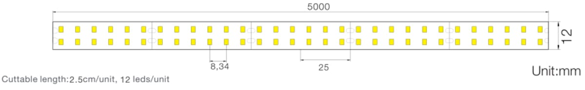 SMD2216 series, 240LEDs, LED strips