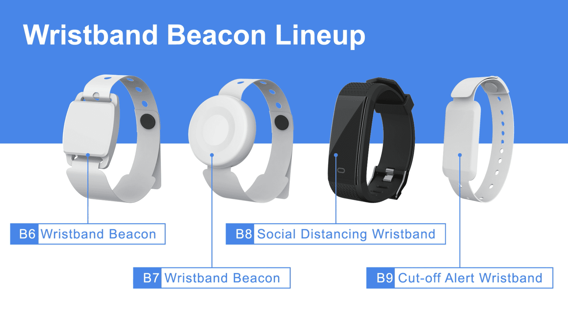 New Arrival! Social Distancing BLE5.0 Wristband B8
