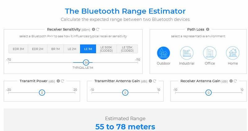 Knowing Something About Bluetooth Range