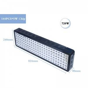 GAEA  144X5W LED Grow Light