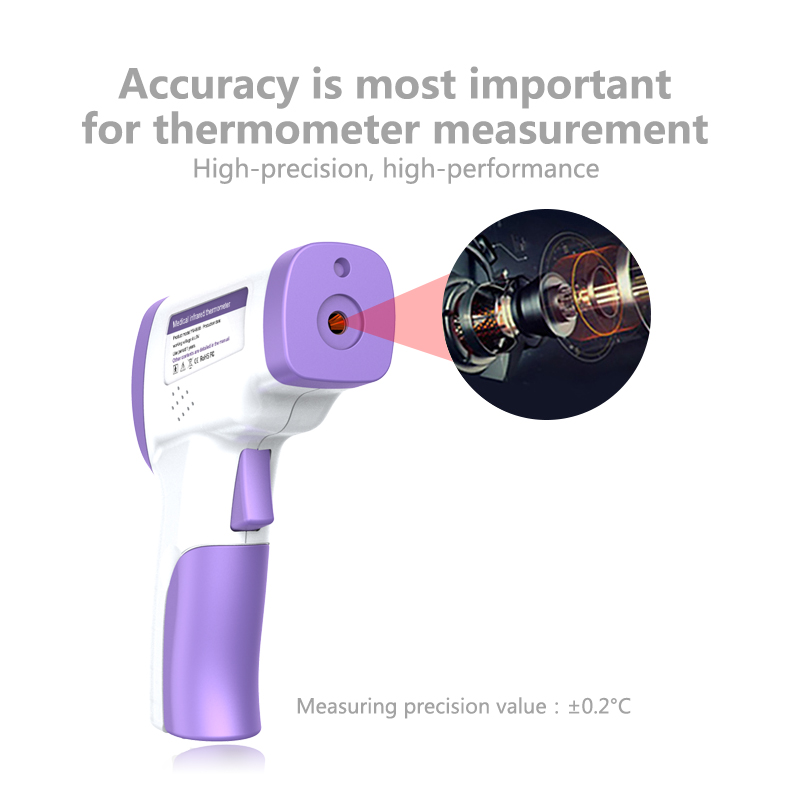 OEM manufacturer Instant Feedback System - Infrared thermometer – Soonlink detail pictures