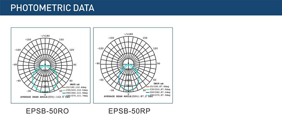 Photometric Dat-EPSB-R