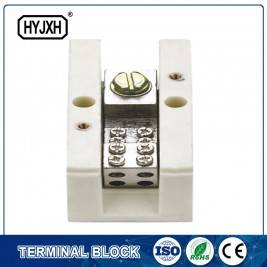 Wholesale Price China One Way Circular Junction Box -