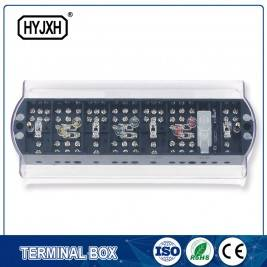 China Manufacturer for proof Enclosure Dinah -