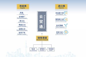 Labeling On Electronic Product From China Yun Mao Tong Platform – Oujian