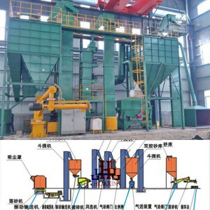 Resin Sand Preparation System Manufacturer