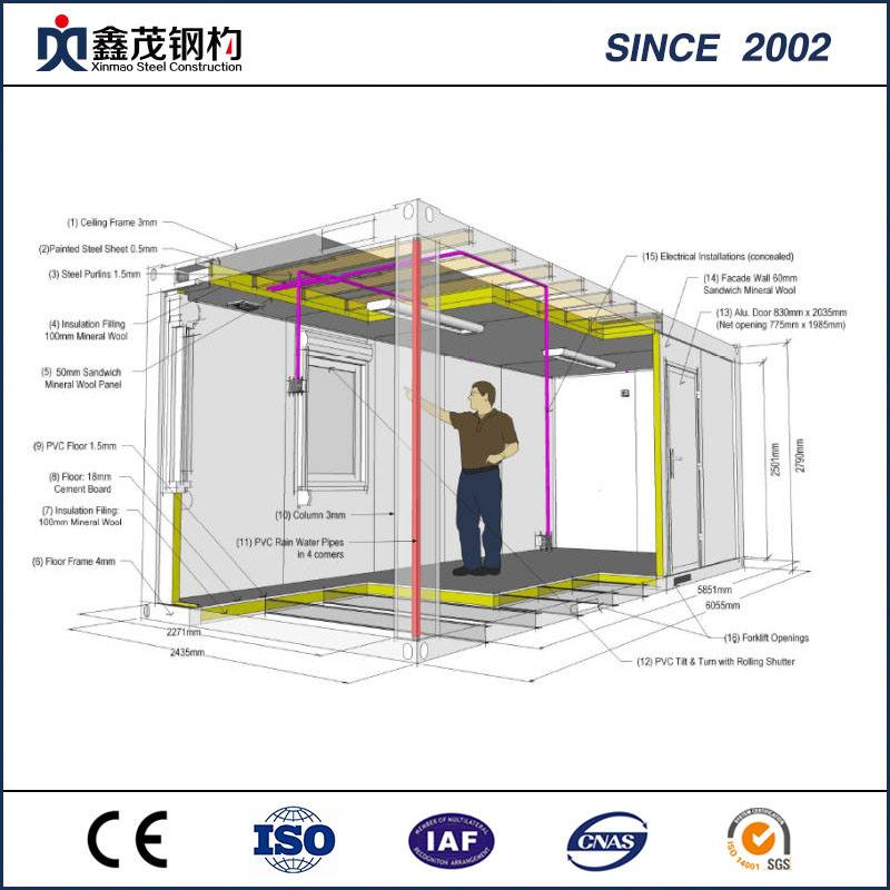Reasonable price Steel Structure Building - Frame Structure Flat Pack Container House for Labor Camp Architecture – Xinmao ZT Steel
