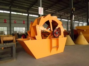 Sand Making System