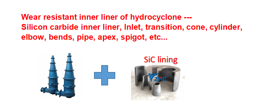Wear resistant Silicon Carbide inner lining of hydrocyclone Featured Image