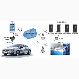 кола OBD порт OBD GPS Tracker 06DX