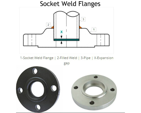 Big Discount Astm A105 Black Blind Flange -