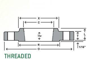 PriceList for Ansi Orifice Plate And Flange -