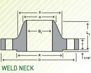 Weld Neck Forged Flanges