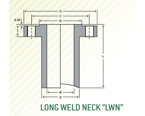 2019 China New Design Iso Brank Flange -