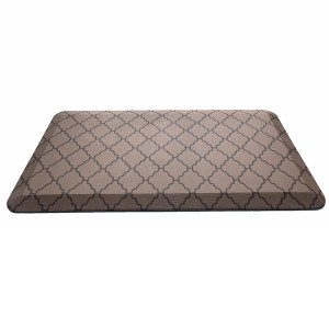 Multi superficie de apoyo Comfort Anti Fatigue Mat