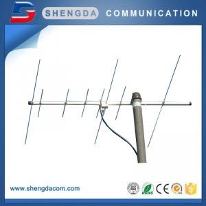 Good Wholesale VendorsCar Radio Antenna -