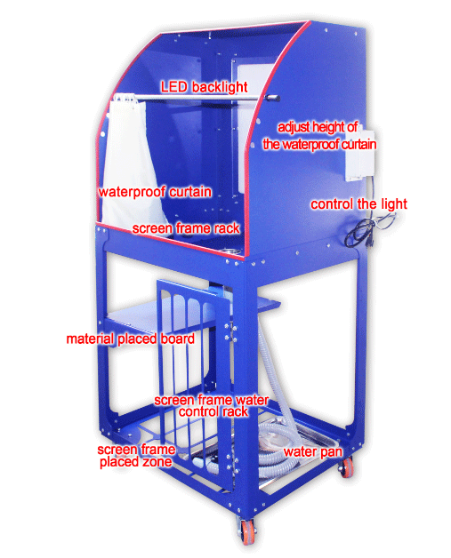 Reasonable price for Printing Mesh Silk Fabric -