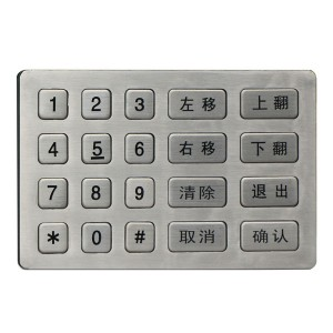 Super Purchasing for Explosion Proof Dome Camera -