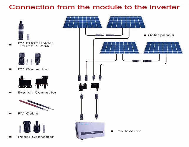 Best Price on 200w pv panel connector -