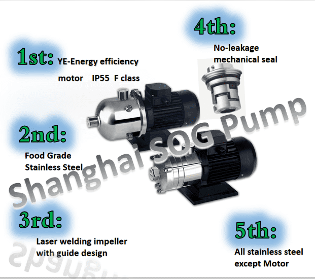 chl chlf horizontal stainless steel multistage centrifugal pump Featured Image