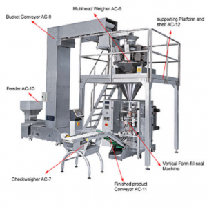 COFFEE BEAN PACKING MACHINE AND Z TYPE BUCKET BUCKET ELEVATOR /LIFTER FOR GRAIN/WET COFFEE BEAN