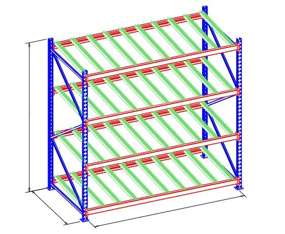 How Gravity Roller Racking Works?