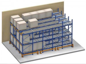Heavy Duty Gravity Roller Racking Factory