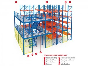 Industrial Mezzanine Floor Platform for Warehouse Storage