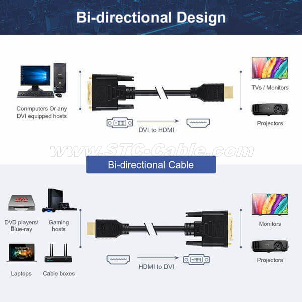 DVI Male to HDMI Male Cable for Raspberry Pi Roku,Xbox One,Laptop,Blue-ray 1.8M