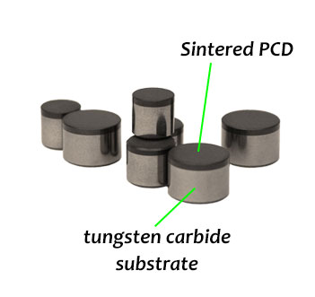 The structure of PCD compacts