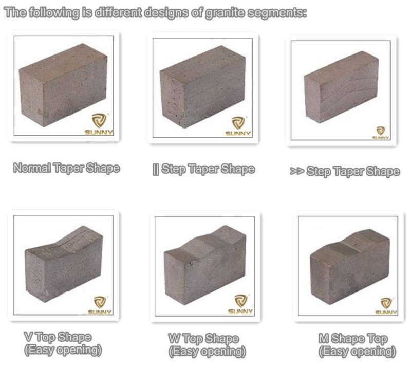 різні конструкції сонячних гранітних сегментів