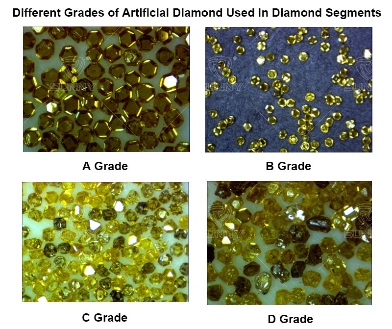 Different Grade of Artificial Diamonds Used in Diamond Segments