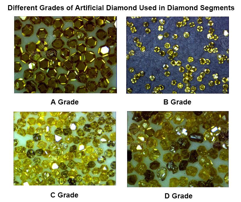 Different Grade of Artificial Diamonds Used in Diamond Segments