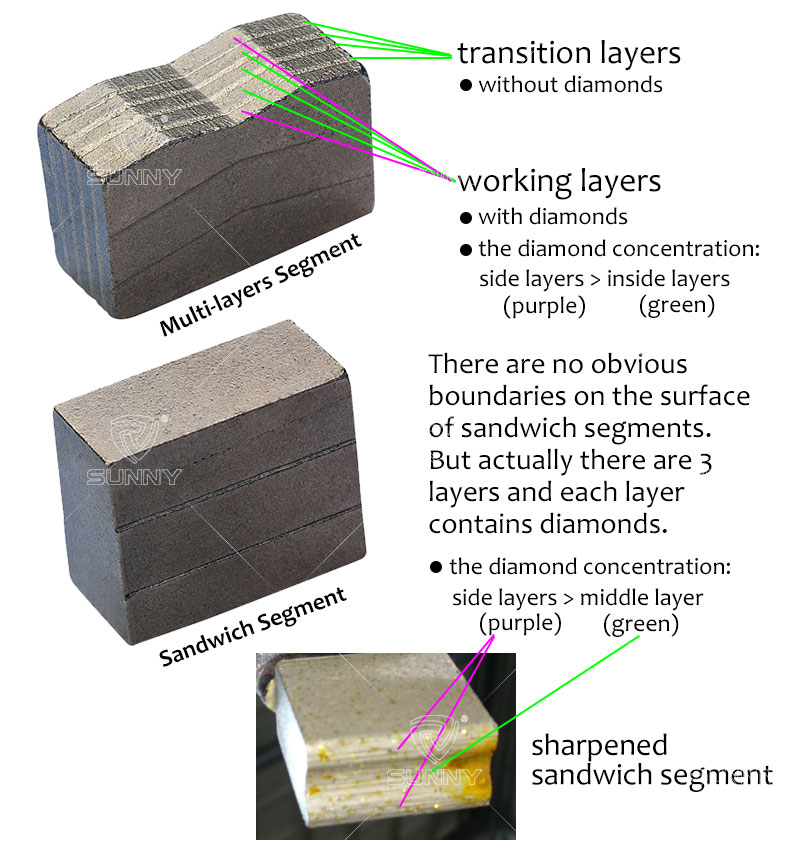 multi-layer diamond segment vs sandwich diamond segment