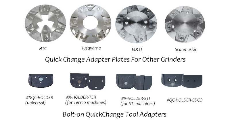 Lavina QuickChange Adapter Plates and Bolt-on QuickChange Tool Adapters