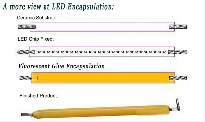 led ceramic substrate