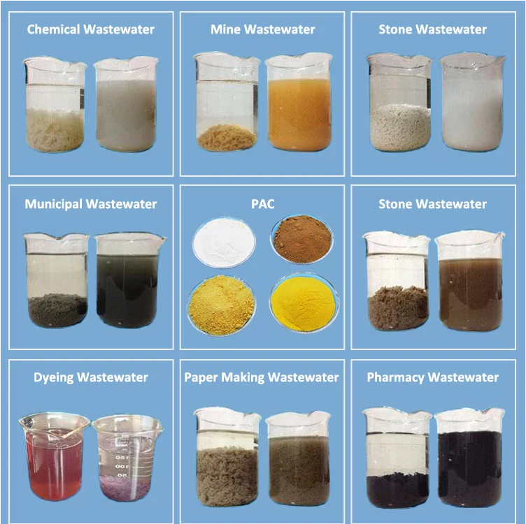 poly aluminum hydroxide manufacture