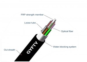 GYFTY Outdoor Layered stranded non-metal strength member non-armoured optical cable