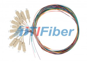 6core 12core 24core Fiber Optic Pigtail for Fiber Optic Terminal Box